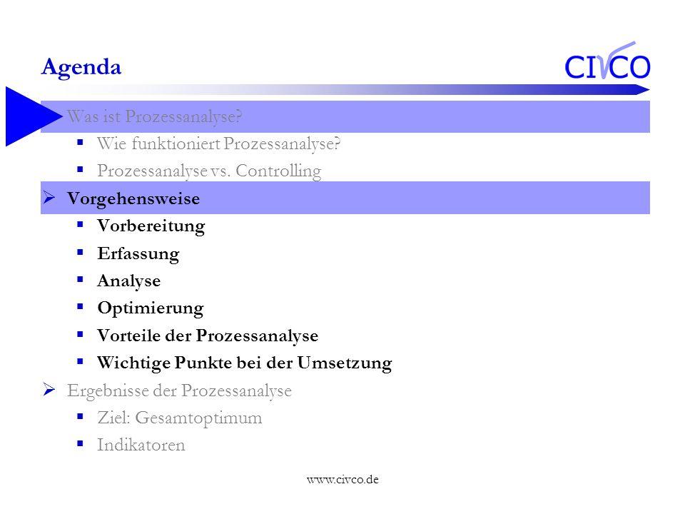 Agenda Was ist Prozessanalyse Wie funktioniert Prozessanalyse