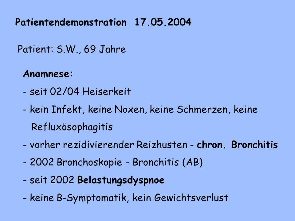 Patientendemonstration 17.05.2004