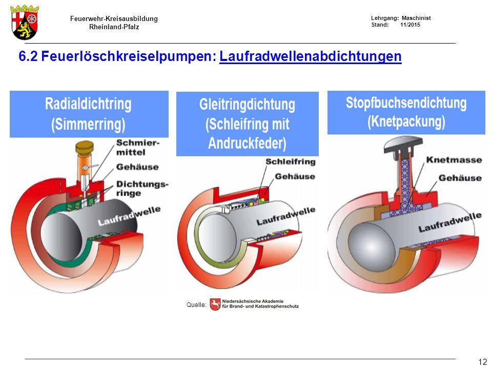 6.2 Feuerlöschkreiselpumpen: Laufradwellenabdichtungen