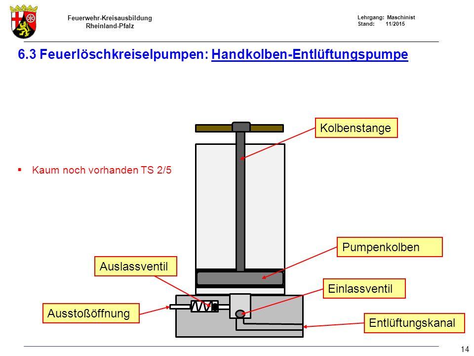 6.3 Feuerlöschkreiselpumpen: Handkolben-Entlüftungspumpe