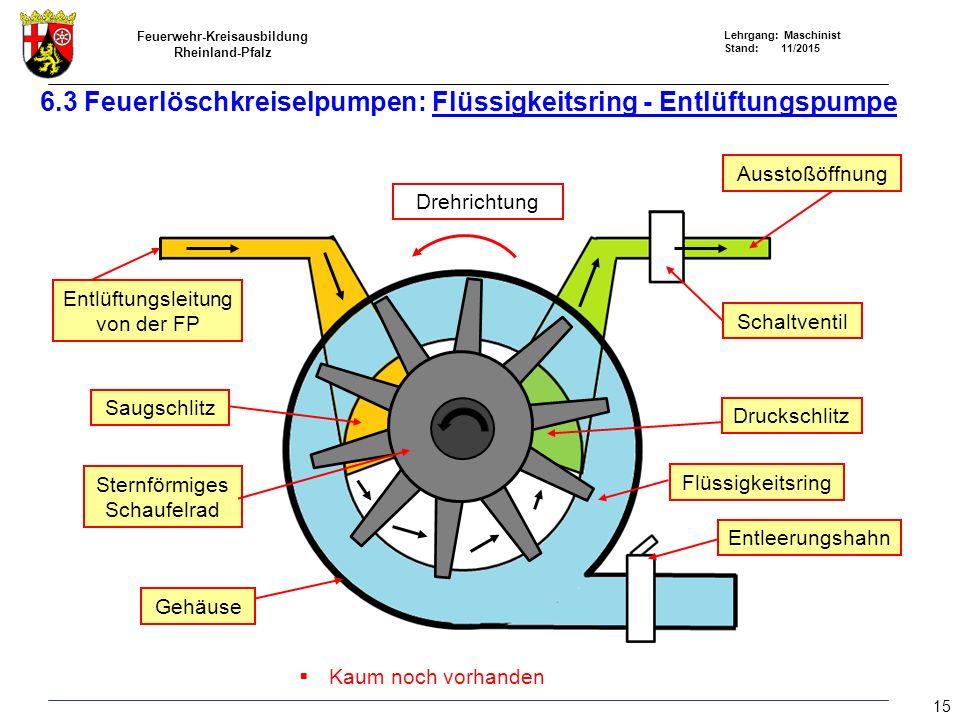6.3 Feuerlöschkreiselpumpen: Flüssigkeitsring - Entlüftungspumpe