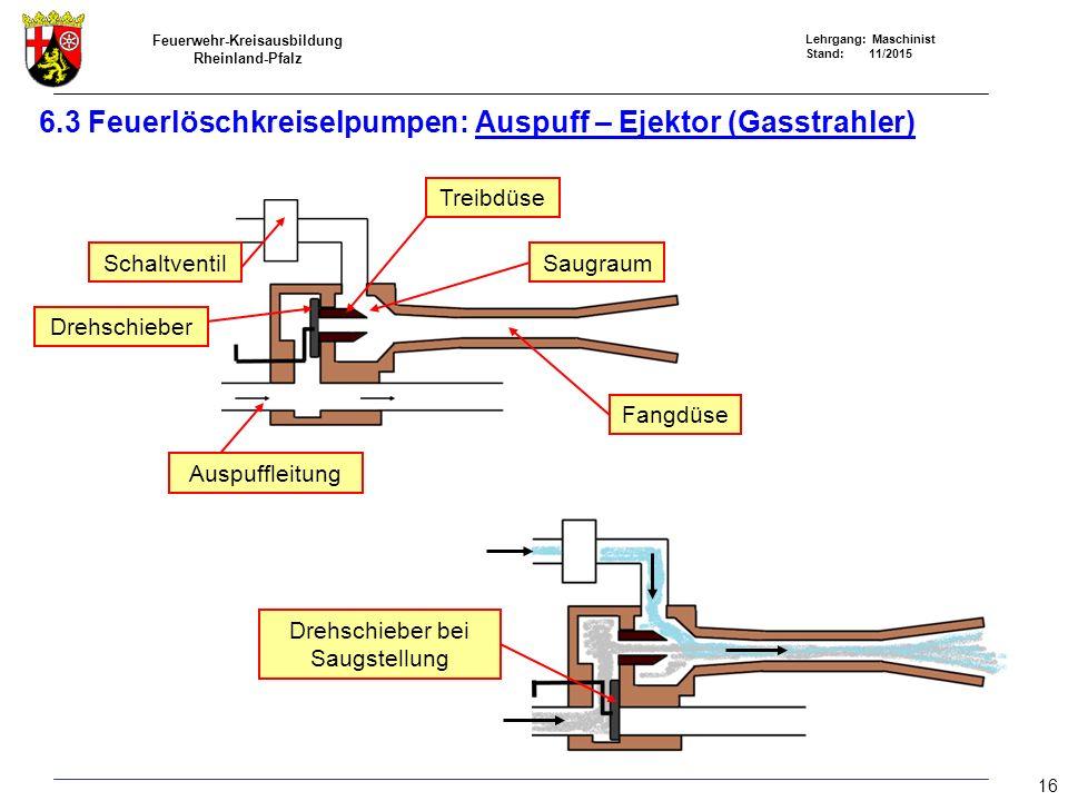 6.3 Feuerlöschkreiselpumpen: Auspuff – Ejektor (Gasstrahler)