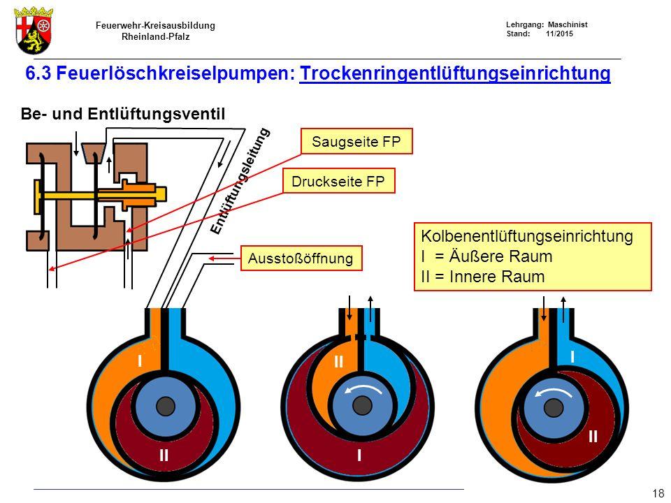 6.3 Feuerlöschkreiselpumpen: Trockenringentlüftungseinrichtung