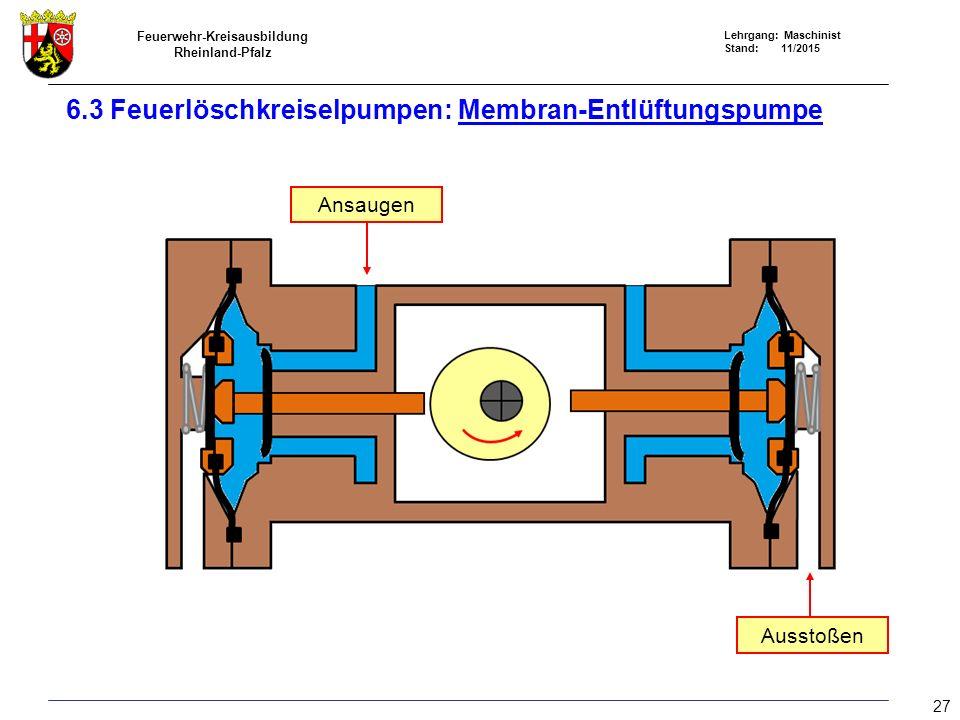 6.3 Feuerlöschkreiselpumpen: Membran-Entlüftungspumpe