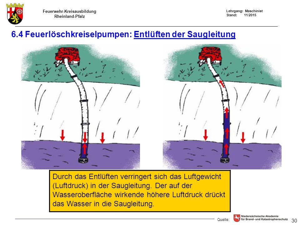 6.4 Feuerlöschkreiselpumpen: Entlüften der Saugleitung
