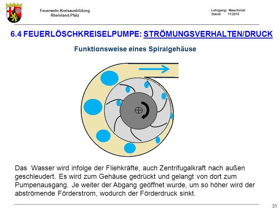 6.4 Feuerlöschkreiselpumpe: Strömungsverhalten/Druck
