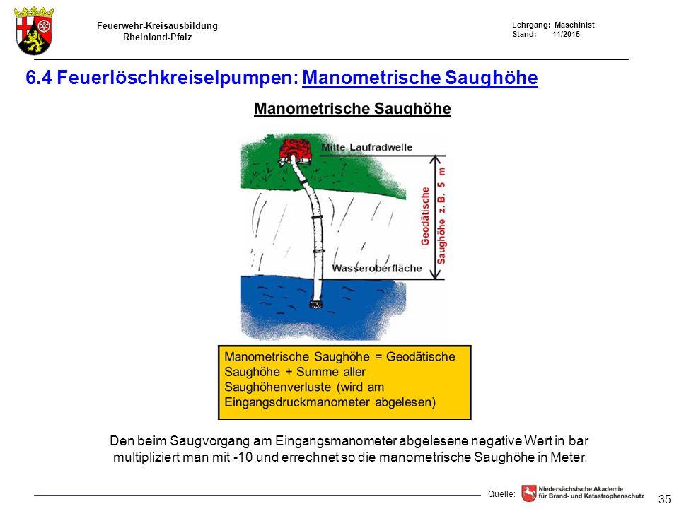 6.4 Feuerlöschkreiselpumpen: Manometrische Saughöhe