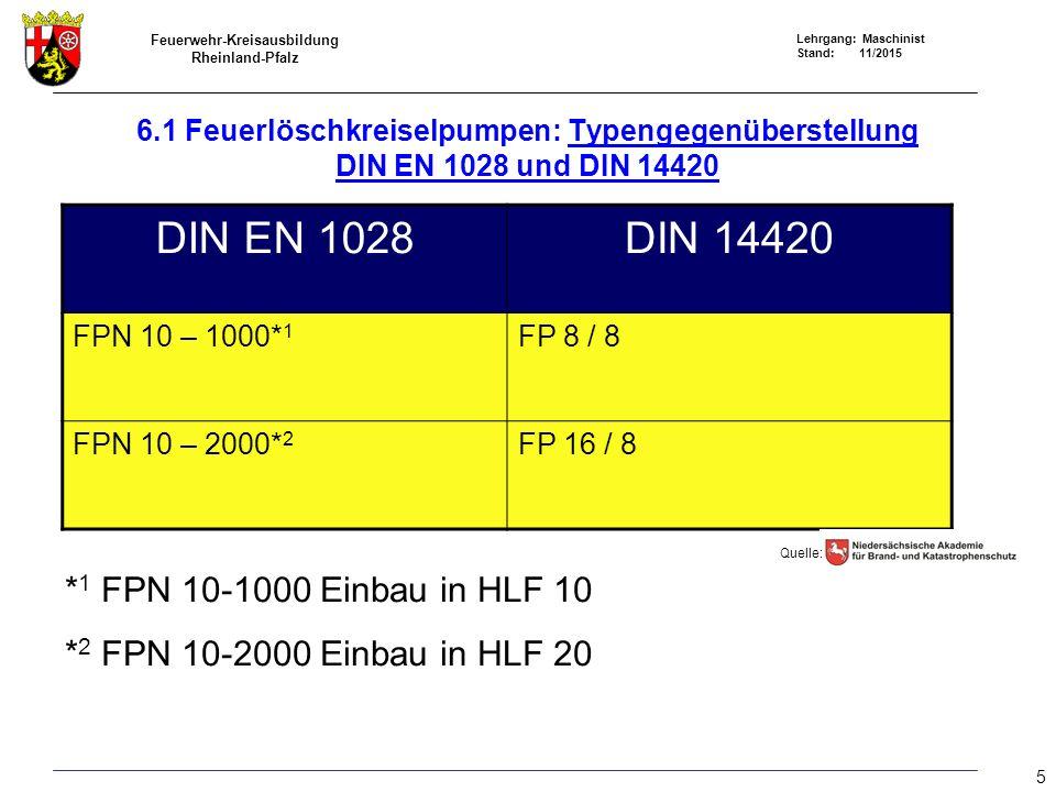 DIN EN 1028 DIN 14420 *1 FPN 10-1000 Einbau in HLF 10