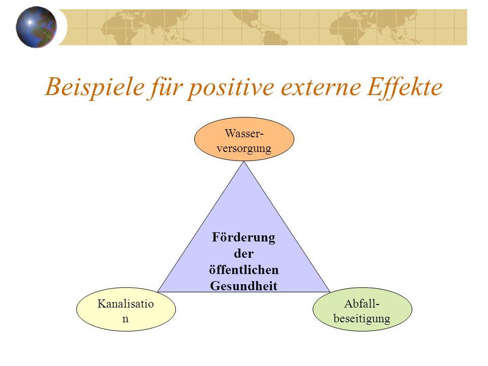 Beispiele für positive externe Effekte