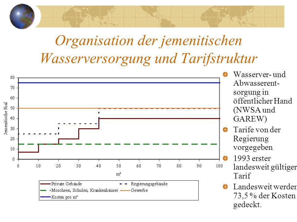 Organisation der jemenitischen Wasserversorgung und Tarifstruktur