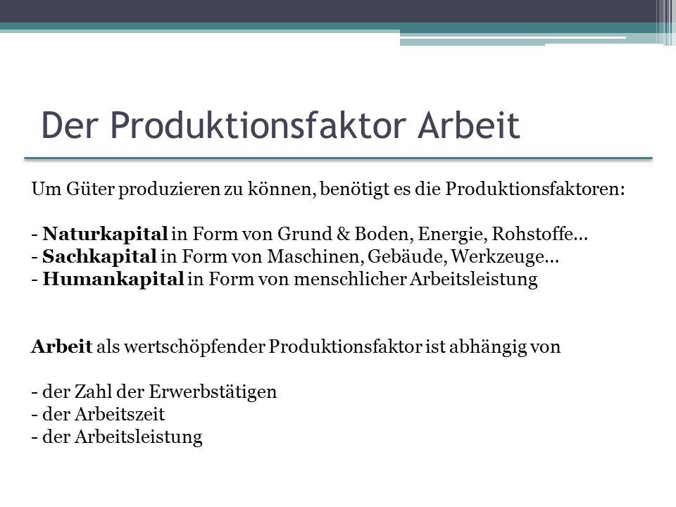 Der Produktionsfaktor Arbeit