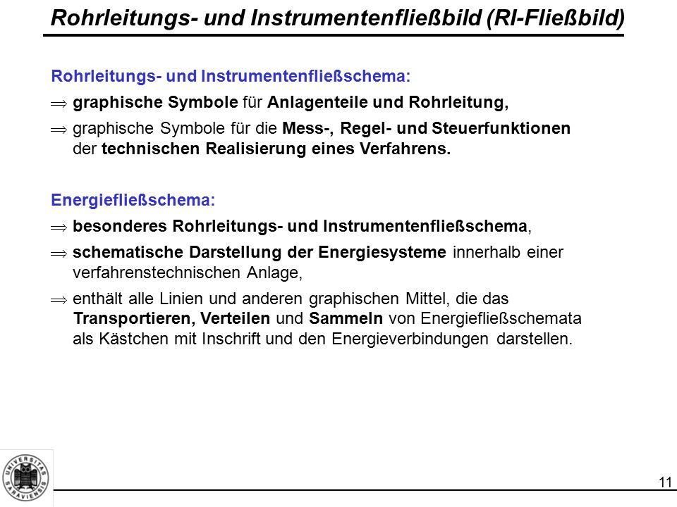Rohrleitungs- und Instrumentenfließbild (RI-Fließbild)