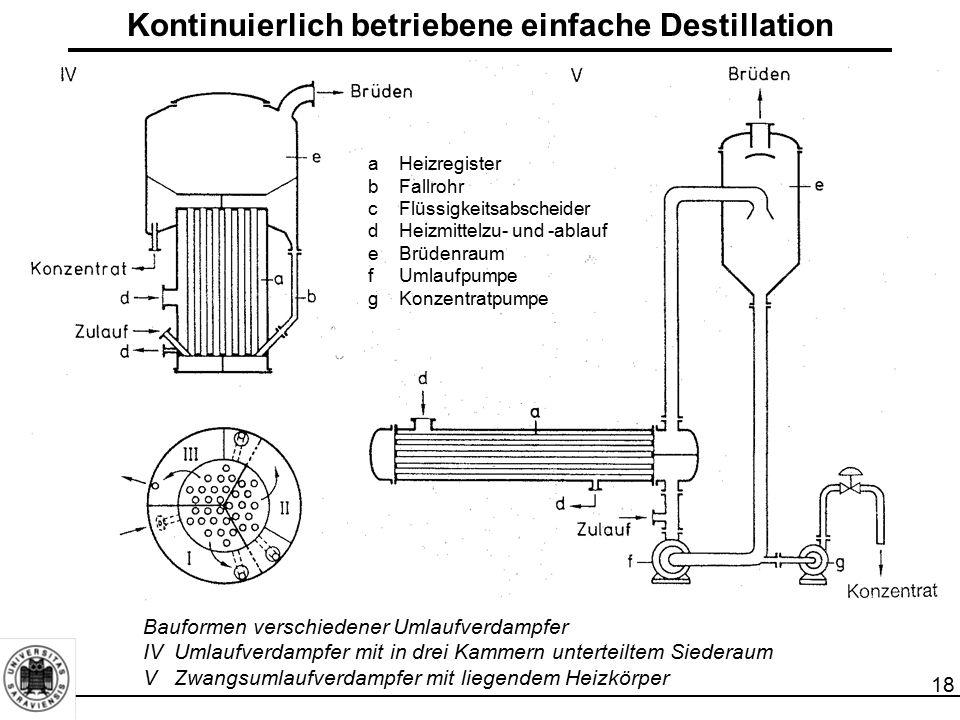 Kontinuierlich betriebene einfache Destillation