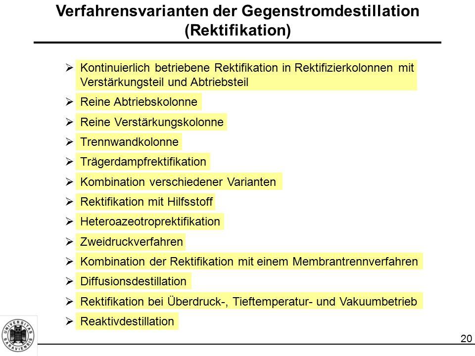 Verfahrensvarianten der Gegenstromdestillation (Rektifikation)