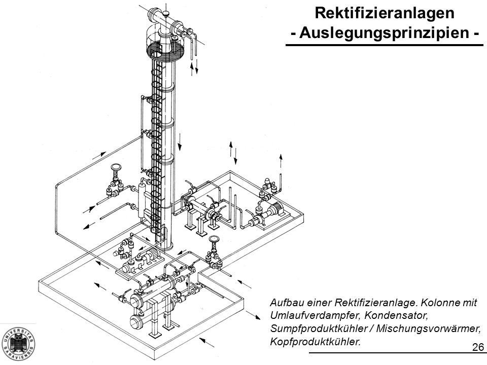 Rektifizieranlagen - Auslegungsprinzipien -
