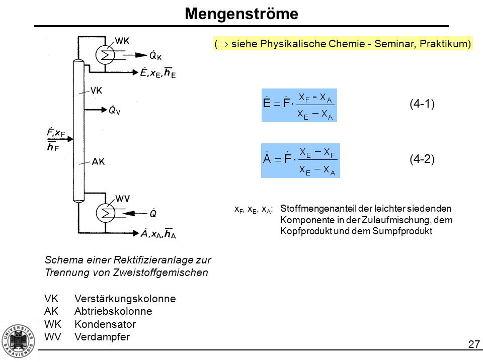 Mengenströme ( siehe Physikalische Chemie - Seminar, Praktikum) (4-1) (4-2)