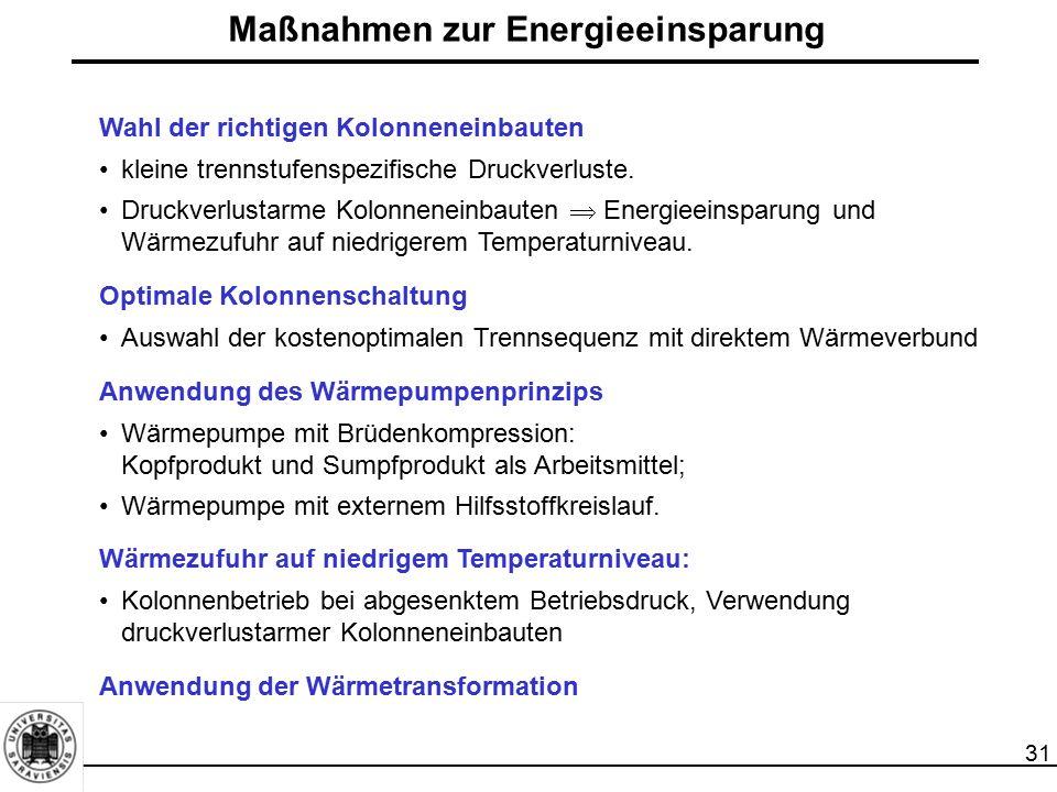 Maßnahmen zur Energieeinsparung