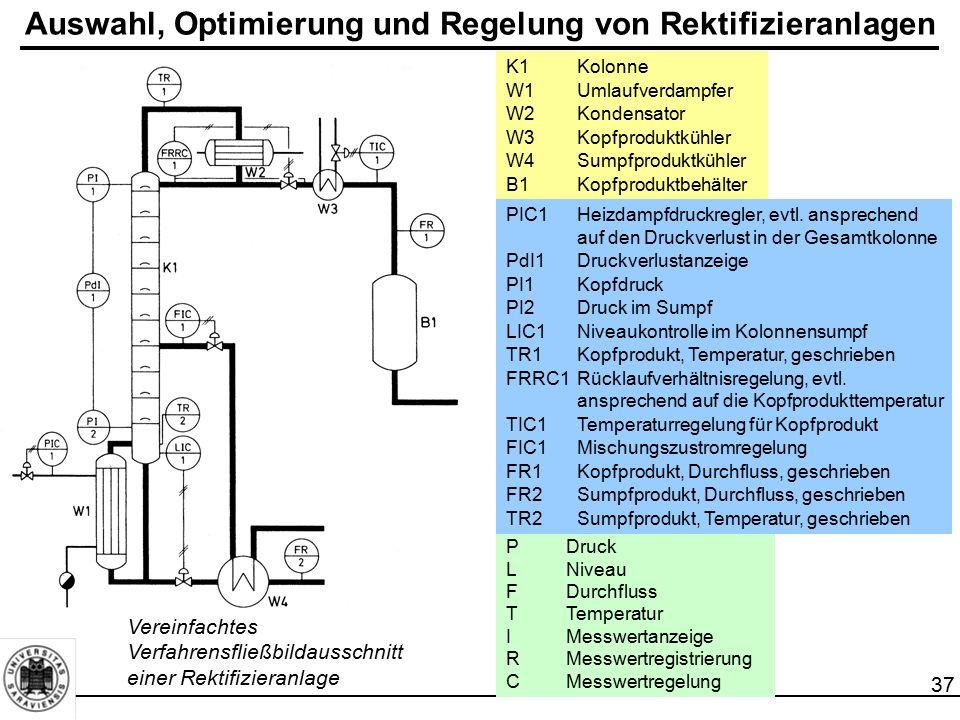Auswahl, Optimierung und Regelung von Rektifizieranlagen