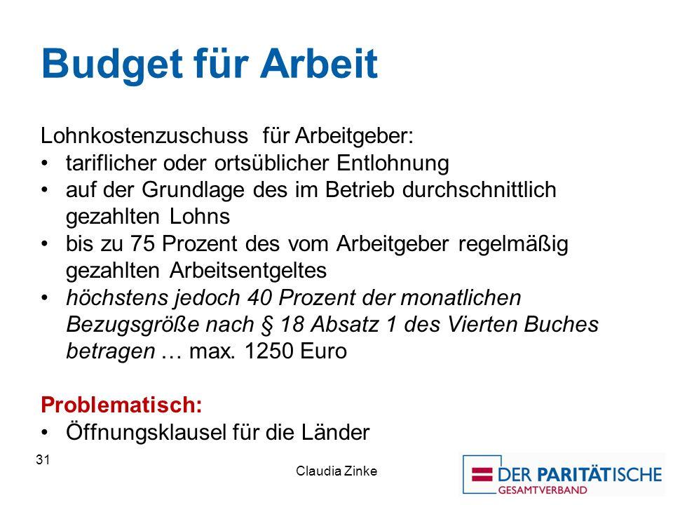 Budget für Arbeit Lohnkostenzuschuss für Arbeitgeber: