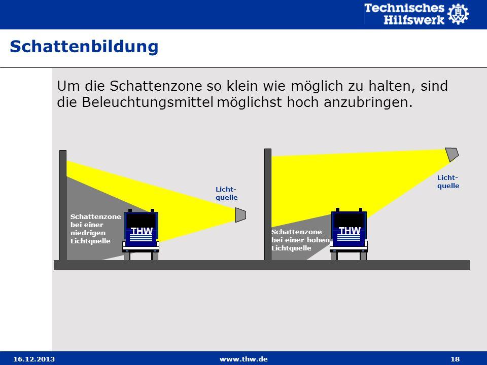 SchattenbildungUm die Schattenzone so klein wie möglich zu halten, sind die Beleuchtungsmittel möglichst hoch anzubringen.
