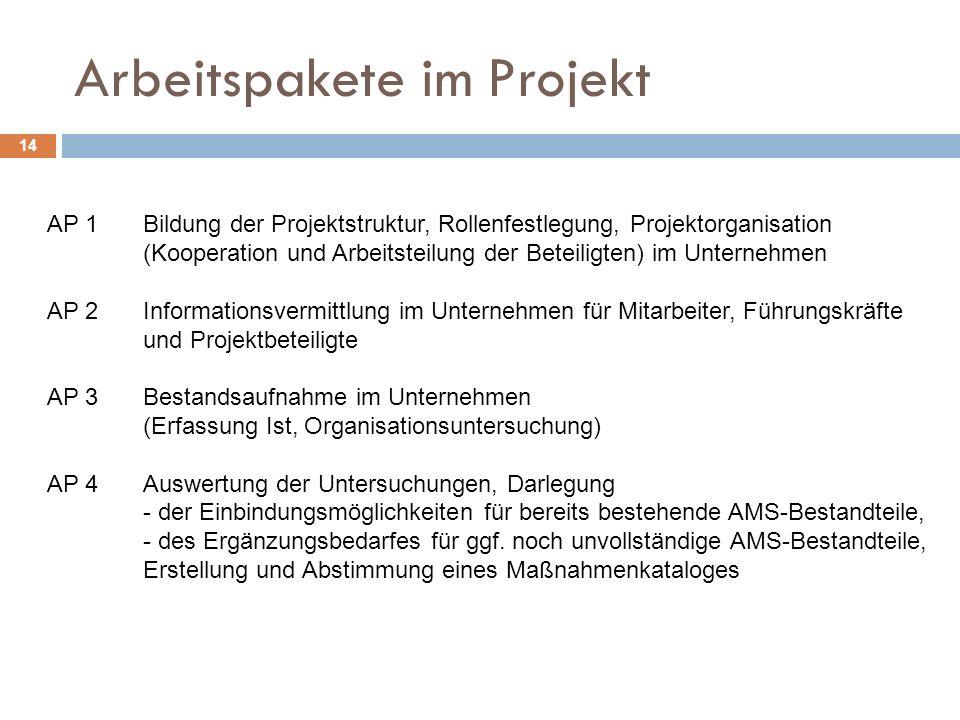 Arbeitspakete im Projekt