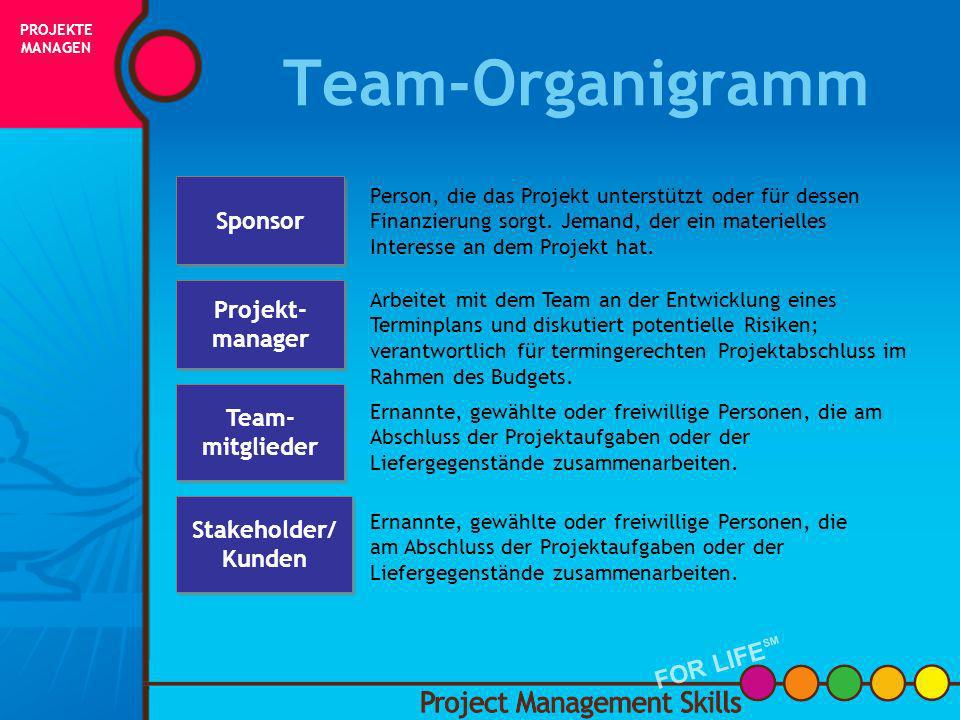 Team-Organigramm FOR LIFESM Sponsor Projekt-manager Team-mitglieder