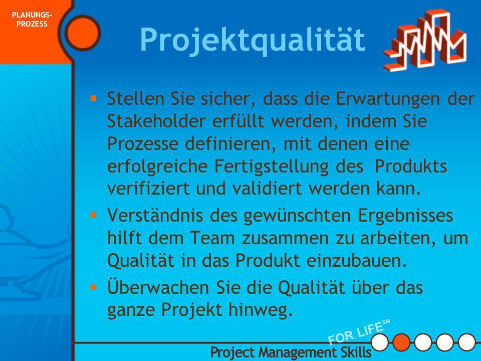 PLANUNGS-PROZESS Projektqualität.