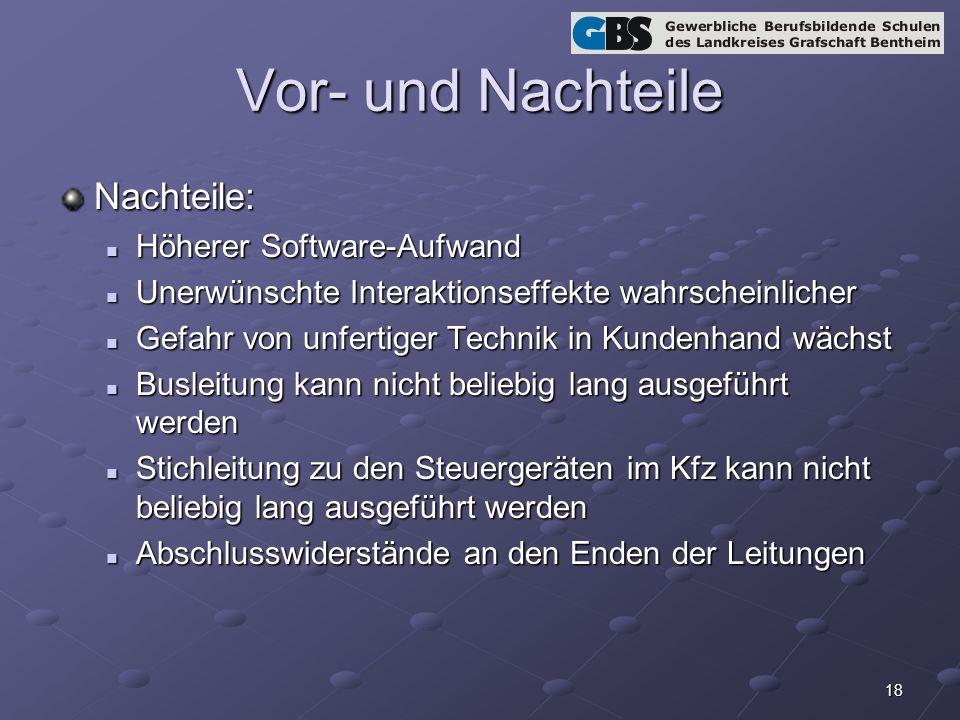 Vor- und Nachteile Nachteile: Höherer Software-Aufwand