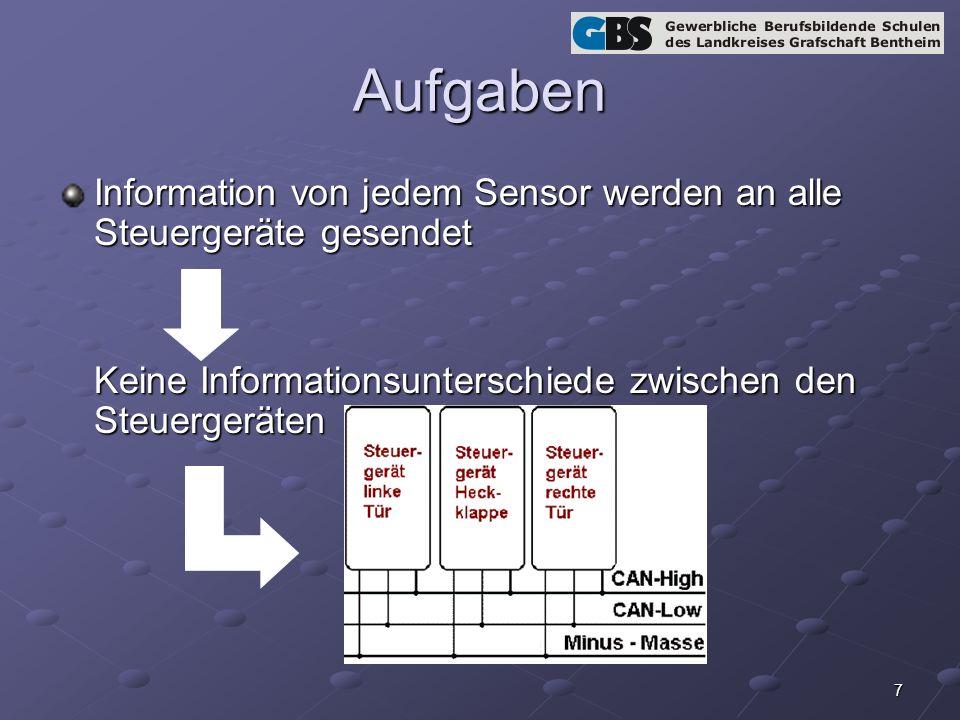 Aufgaben Information von jedem Sensor werden an alle Steuergeräte gesendet.
