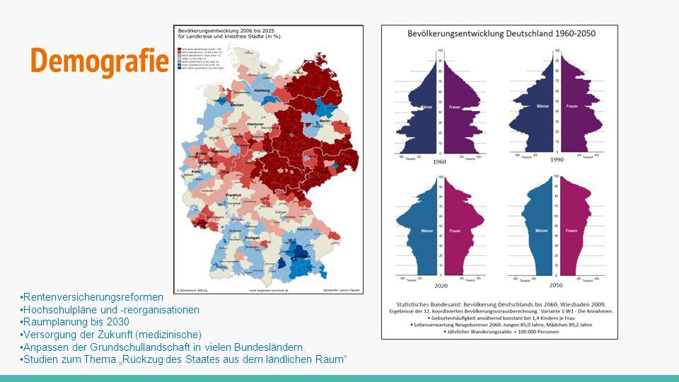 Demografie Rentenversicherungsreformen