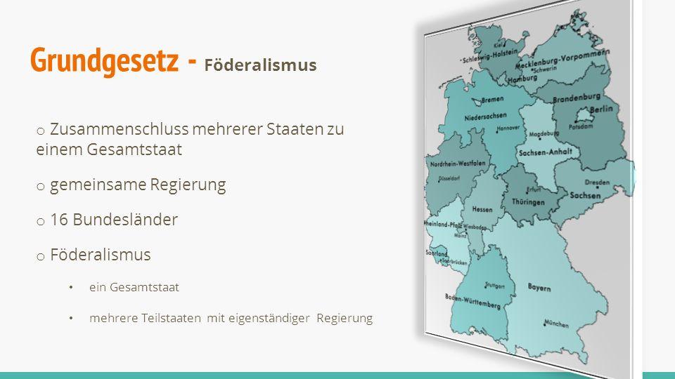 Grundgesetz - Föderalismus