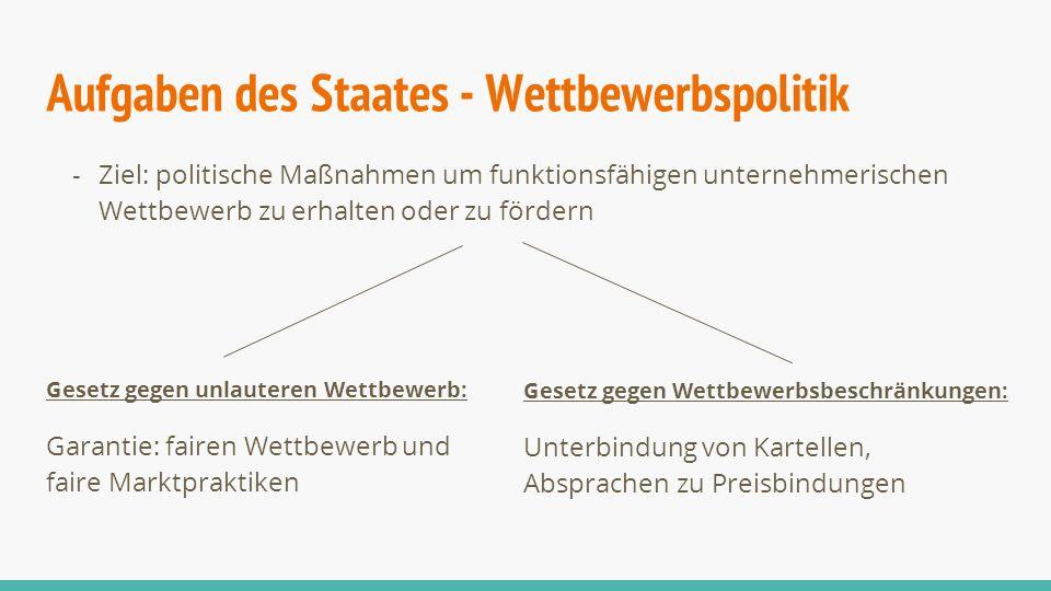 Aufgaben des Staates - Wettbewerbspolitik