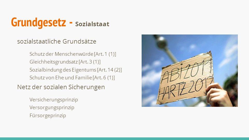 Grundgesetz - Sozialstaat