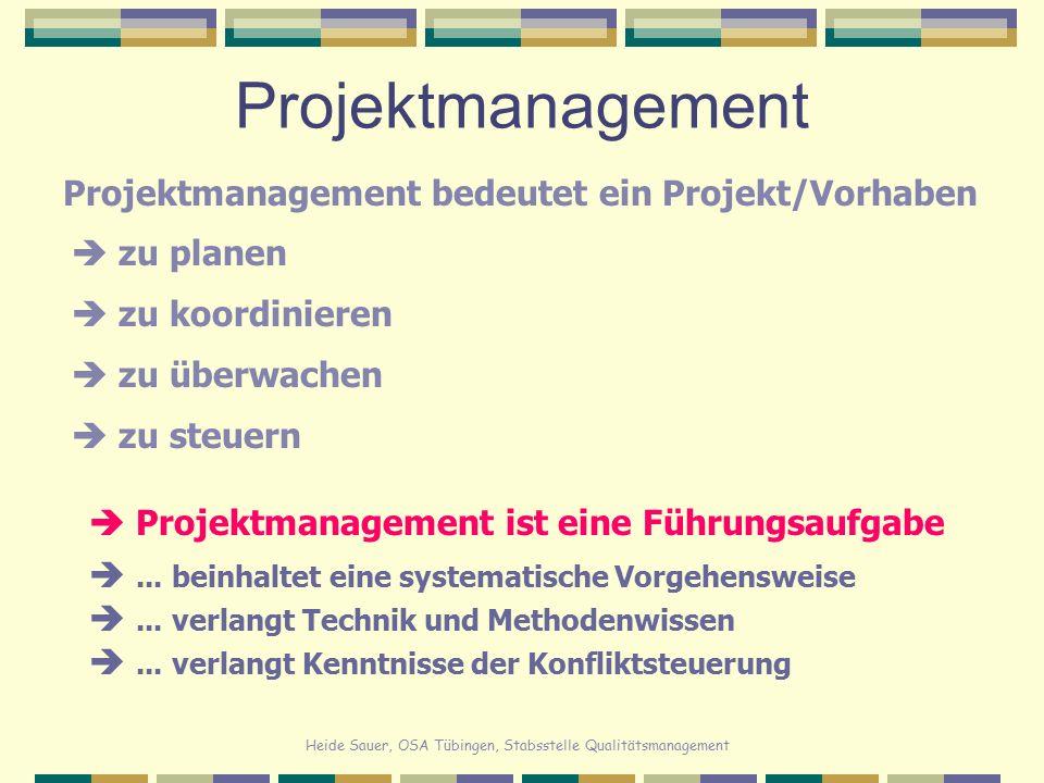 Projektmanagement Projektmanagement bedeutet ein Projekt/Vorhaben