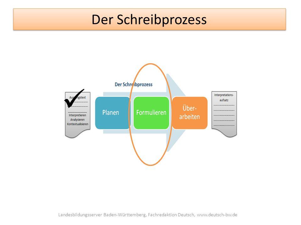 Der Schreibprozess  Landesbildungsserver Baden-Württemberg, Fachredaktion Deutsch, www.deutsch-bw.de.