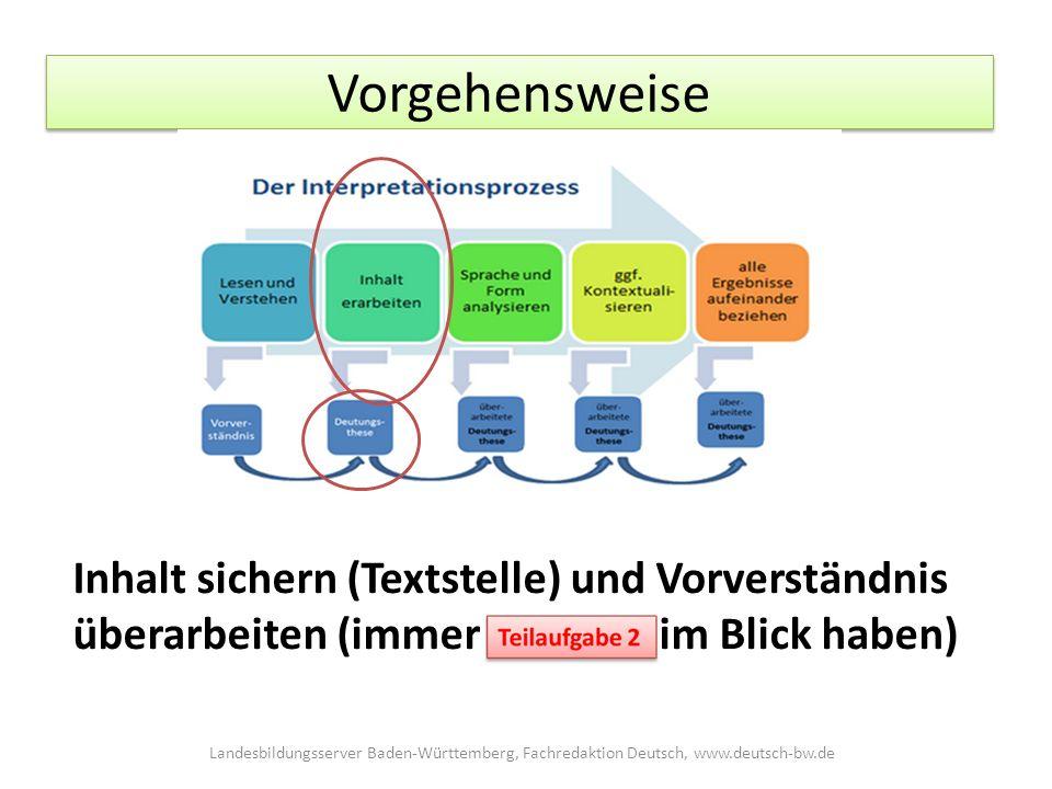 Vorgehensweise Inhalt sichern (Textstelle) und Vorverständnis überarbeiten (immer Teilaufgabe 2 im Blick haben)