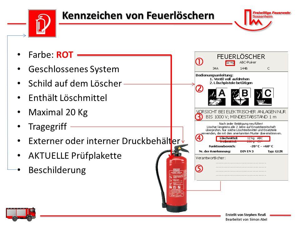 Kennzeichen von Feuerlöschern