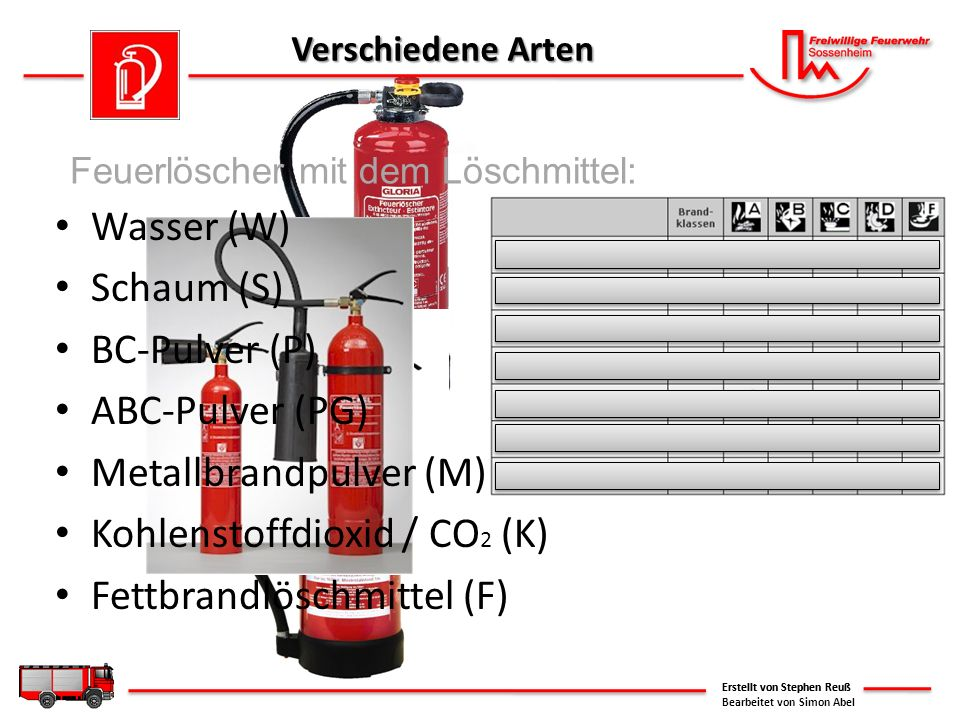 Metallbrandpulver (M) Kohlenstoffdioxid / CO2 (K)