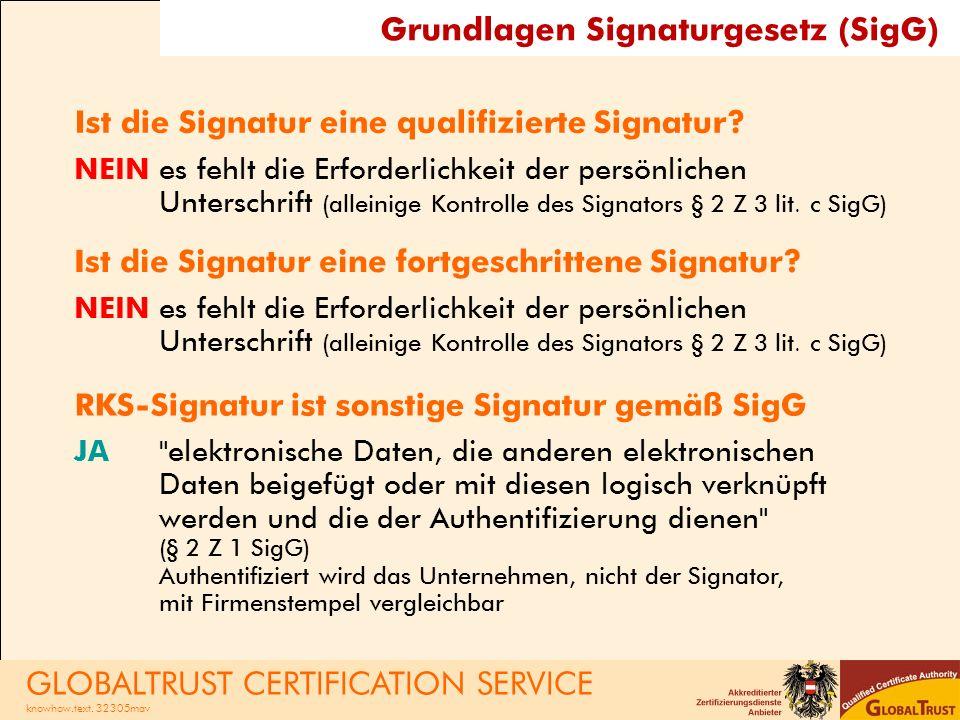 Grundlagen Signaturgesetz (SigG)