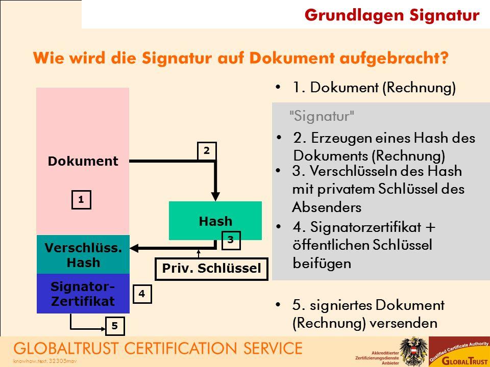 Wie wird die Signatur auf Dokument aufgebracht