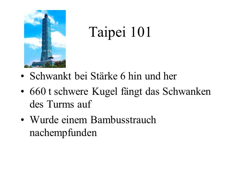 Taipei 101 Schwankt bei Stärke 6 hin und her