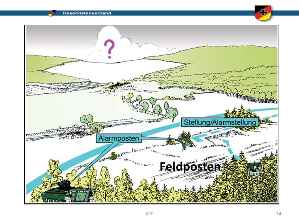 Feldposten KPP