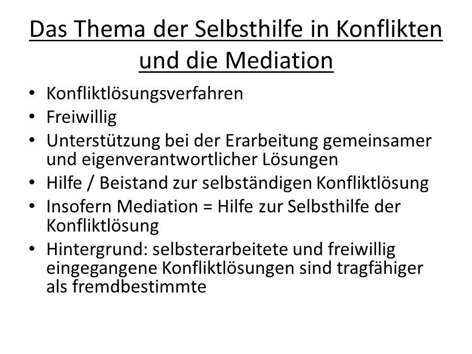 Das Thema der Selbsthilfe in Konflikten und die Mediation