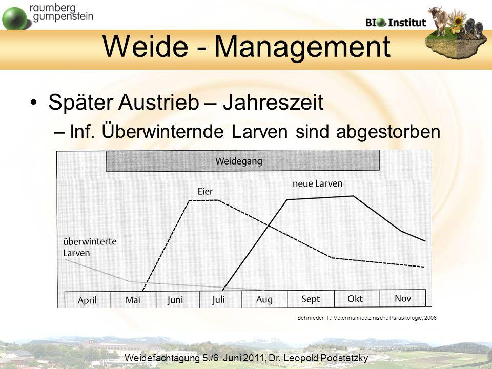 Weide - Management Später Austrieb – Jahreszeit