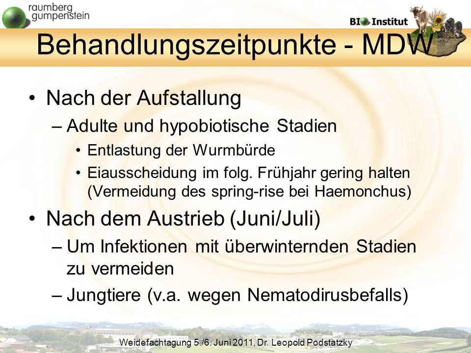 Behandlungszeitpunkte - MDW
