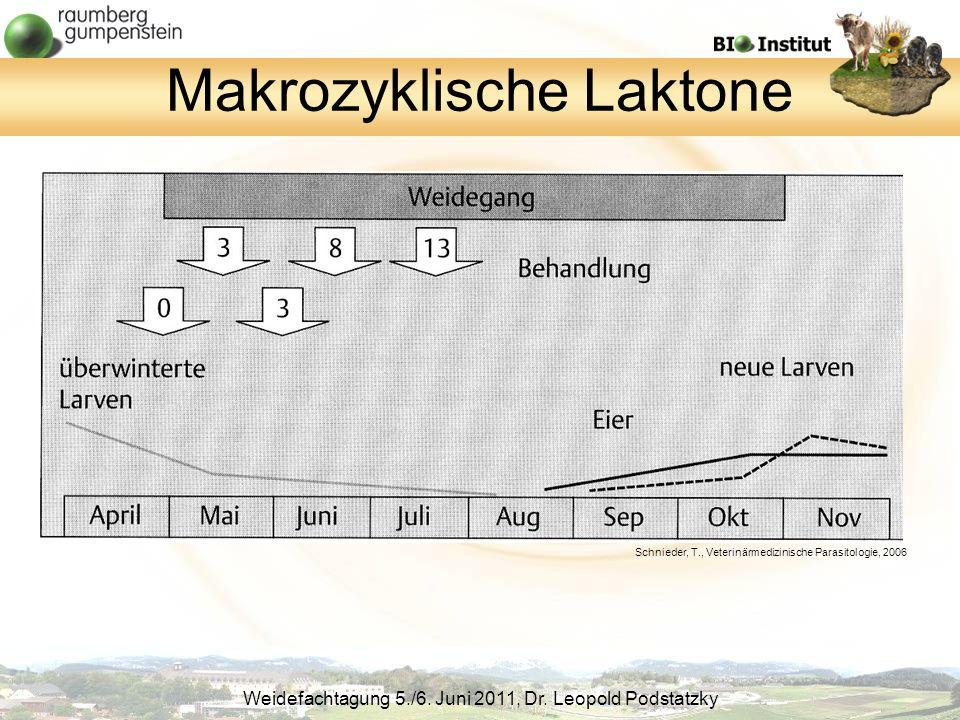 Makrozyklische Laktone