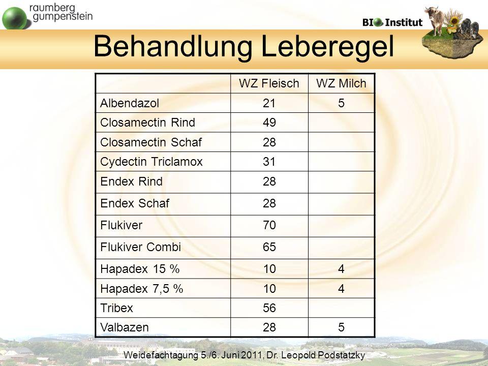 Behandlung Leberegel WZ Fleisch WZ Milch Albendazol 21 5