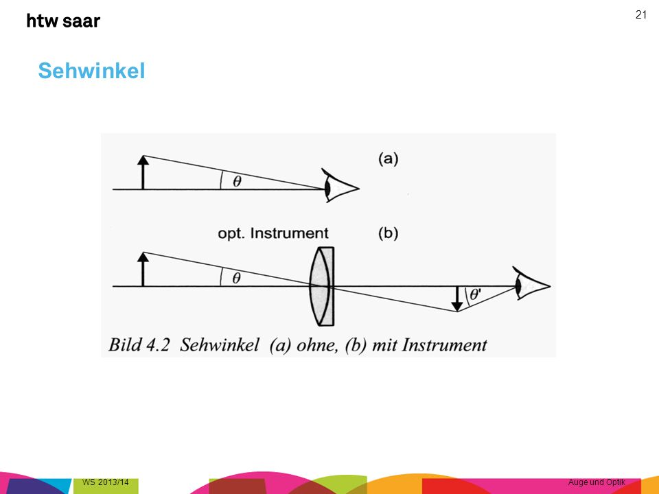 Sehwinkel WS 2013/14 Auge und Optik