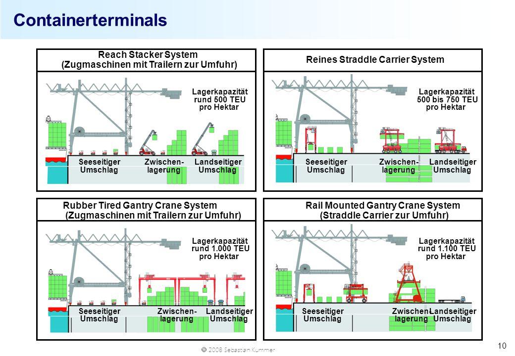 Containerterminals Reach Stacker System (Zugmaschinen mit Trailern zur Umfuhr) Reines Straddle Carrier System.