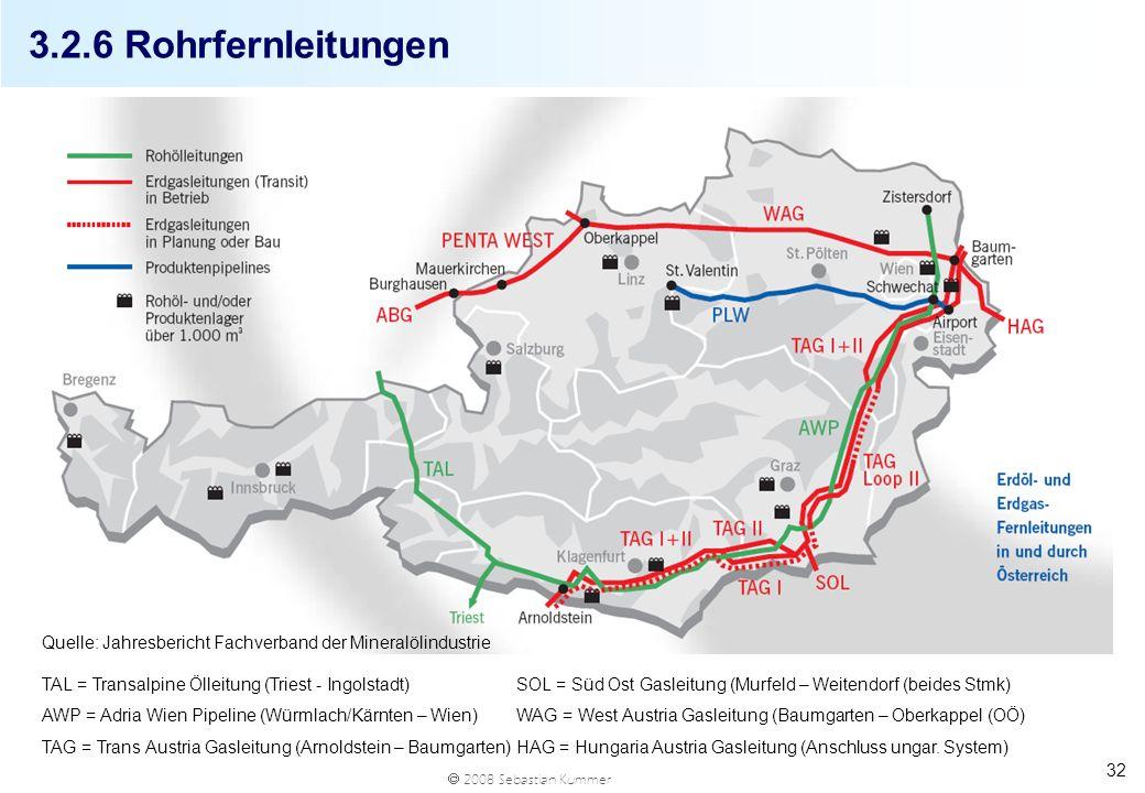 3.2.6 RohrfernleitungenQuelle: Jahresbericht Fachverband der Mineralölindustrie. TAL = Transalpine Ölleitung (Triest - Ingolstadt)